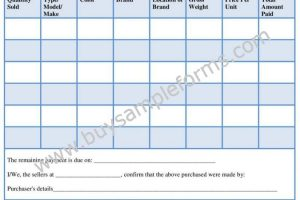 Sample Bill of Sale Form | Bill of Sale Word Template